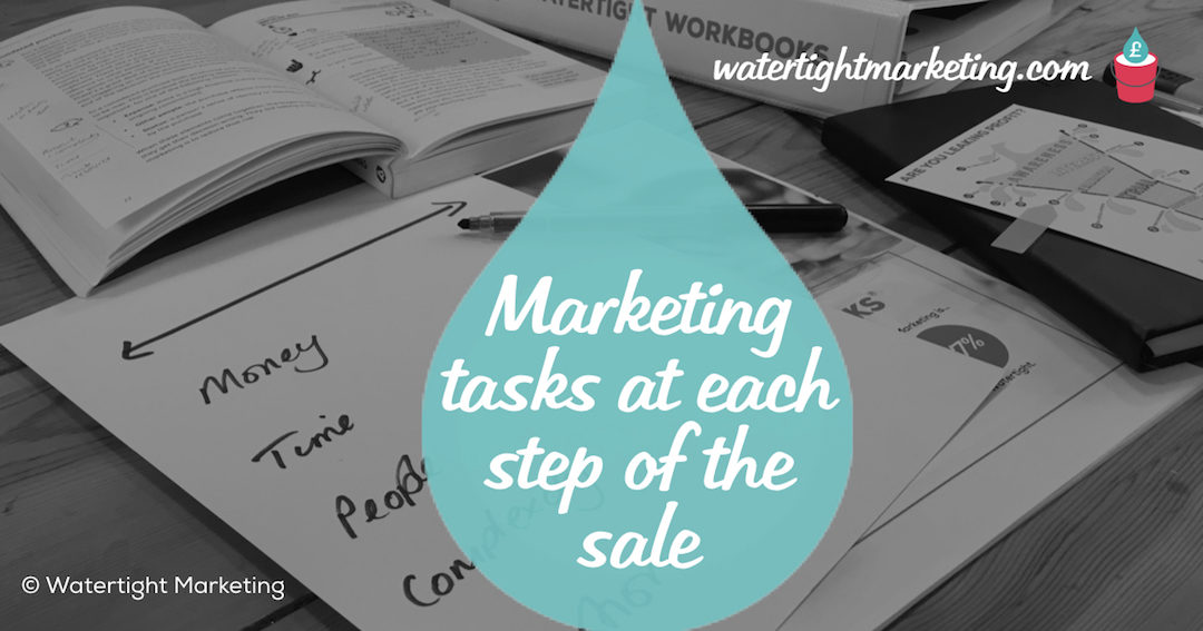 The marketing task at each step of a sale